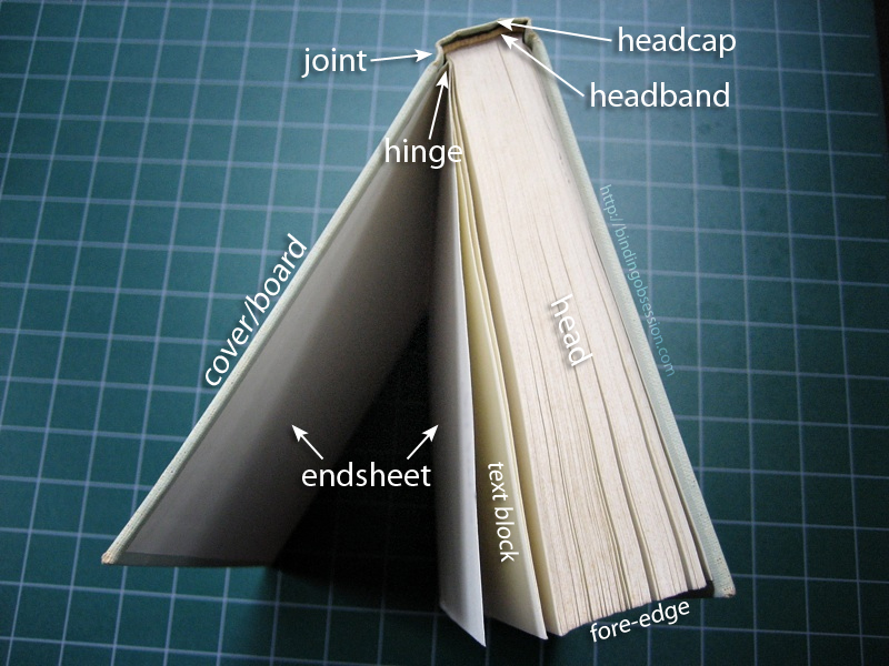 Parts Of A Book Binding Obsession